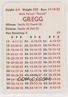 Forrest Gregg (Defense: Tackle (4); End (2))