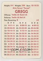 Forrest Gregg (Defense: Tackle (4); End (4))