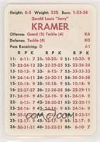 Jerry Kramer (Defense: Tackle (4))
