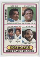 Clarence Williams, John Jefferson, Woodrow Lowe, Ralph Perretta, Wilbur Young […