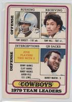 Dallas Cowboys (Tony Dorsett, Tony Hill, Benny Barnes, Cliff Harris, Randy Hugh…