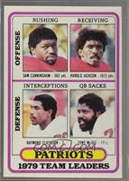 New England Patriots (Sam Cunningham, Harold Jackson, Raymond Clayborn, Tony Mc…