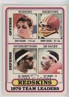Washington Redskins (John Riggins, Danny Buggs, Joe Lavender, Coy Bacon) [Poor]