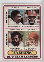 Atlanta Falcons (William Andrews, Wallace Francis, Rolland Lawrence, Don Smith)…