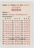 Carl Ekern
