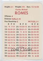 Charles Romes