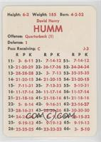 David Humm