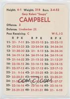 Gary Campbell