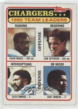 1981 Topps - [Base] #282 - Chuck Muncie, John Jefferson, Glen Edwards, Gary Johnson