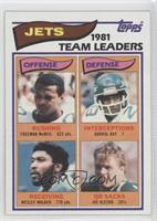 Freeman McNeil, Darrol Ray, Wesley Walker, Joe Klecko (1981 Jets Team Leaders)