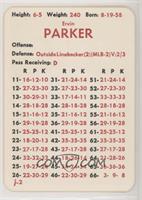 Ervin Parker