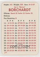 Jon Borchardt