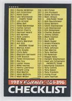 Checklist 265-396