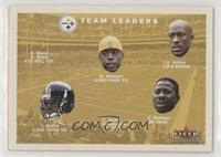 Pittsburgh Steelers Team Leaders/Checklist (Kordell Stewart, Jason Gildon, Jero…