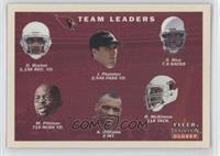 Arizona Cardinals Team