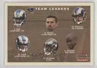 St. Louis Rams Team Leaders