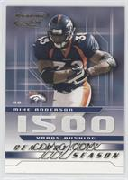Mike Anderson /1000