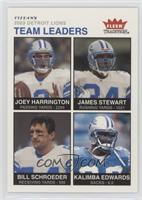 Joey Harrington, Bill Schroeder, James Stewart, Kalimba Edwards /200