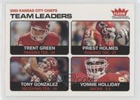 Trent Green, Priest Holmes, Tony Gonzalez, Vonnie Holliday