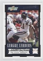 League Leaders - LaDainian Tomlinson /625