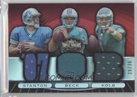 Drew Stanton, Kevin Kolb, John Beck /36