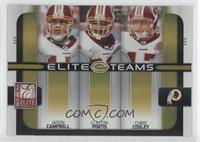 Clinton Portis, Chris Cooley, Jason Campbell /200