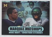 Mike Hart, Jonathan Stewart
