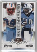 Earl Campbell, Chris Johnson /250
