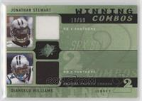DeAngelo Williams, Jonathan Stewart #/59