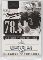 Daryle Lamonica /99