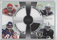 Ryan Mathews, Rolando McClain, Demaryius Thomas, Dexter McCluster #/175