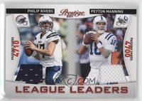 Philip Rivers, Peyton Manning /200