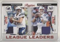 Peyton Manning, Philip Rivers /50