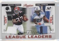 Chris Johnson, Michael Turner /50