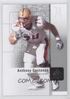Anthony Castonzo