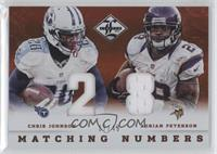 Adrian Peterson, Chris Johnson /49