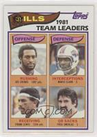 Team Leaders - Joe Cribbs, Mario Clark, Frank Lewis, Fred Smerlas