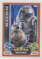 BB-8, R2-D2