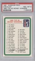 1980 Top 60 Money Winners (Checklist) [PSA8]