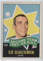 Ed Giacomin [PoortoFair]