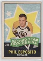 Phil Esposito [PoortoFair]