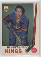 Eddie Joyal