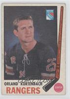 Orland Kurtenbach [GoodtoVG‑EX]