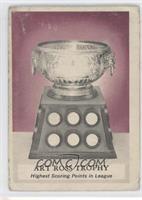 Art Ross Trophy [Poor]