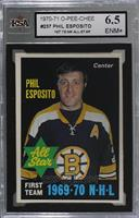 Phil Esposito [KSA6.5ENM+]
