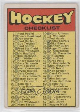 1971-72 O-Pee-Chee - [Base] #111 - Checklist [Good to VG‑EX]
