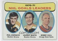 John Bucyk, Phil Esposito, Bobby Hull