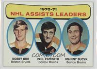 NHL Assists Leaders (Bobby Orr, Phil Esposito, John Bucyk)