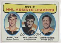 NHL Assists Leaders (Bobby Orr, Phil Esposito, John Bucyk)