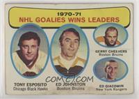 Tony Esposito, Ed Johnston, Gerry Cheevers, Ed Giacomin [Poor]